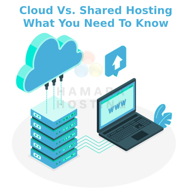 Cloud vs. Shared Hosting: What You Need to Know